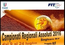 Campionati Regionali Assoluti 2016 al Tennis Chieti