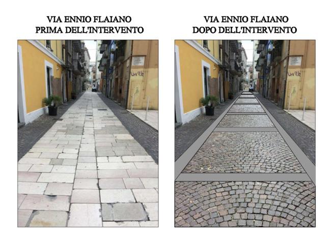 Via Flaiano Pescara