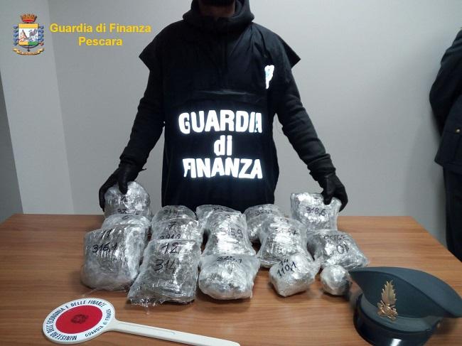 Spoltore, sequestrati 5 chili di droga: arrestato un trafficante