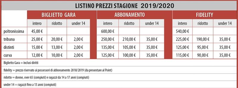 prezzi abbonamenti Teramo calcio 2019-2020