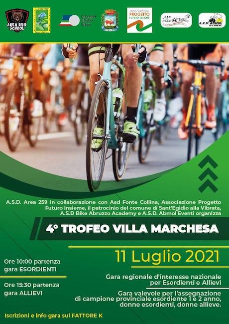 trofeo villa marchesa 2021